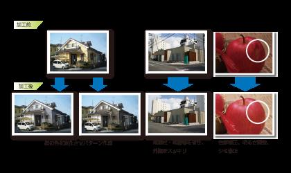 写真加工 加工工程説明画像